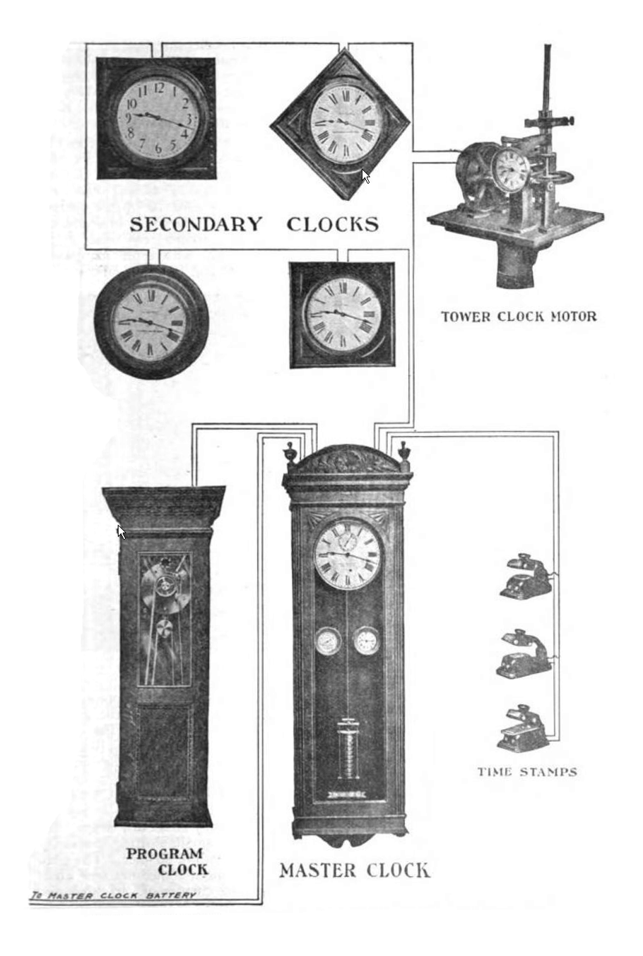 Master_clock_system